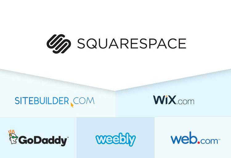 Squarespace Alternatives
