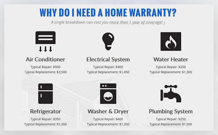 Best Home Warranty Companies 2020 Top10 Com